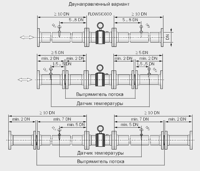 Рекомендации по подбору и применению ультразвукового счетчика газа Flowsic 600